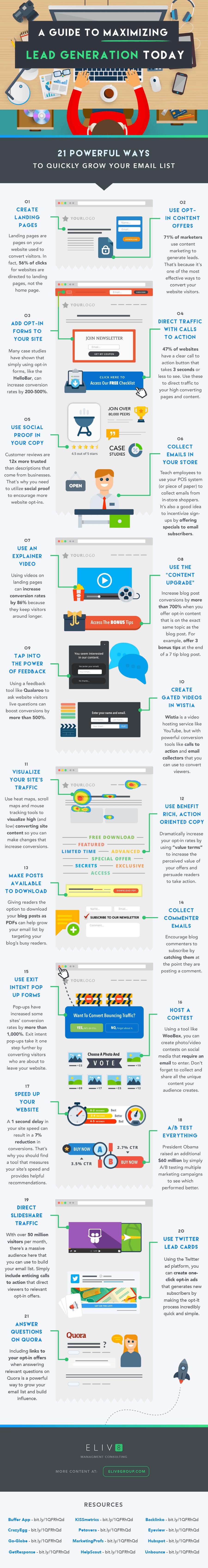21 Tipps zur maximalen Leadgenerierung Infografik