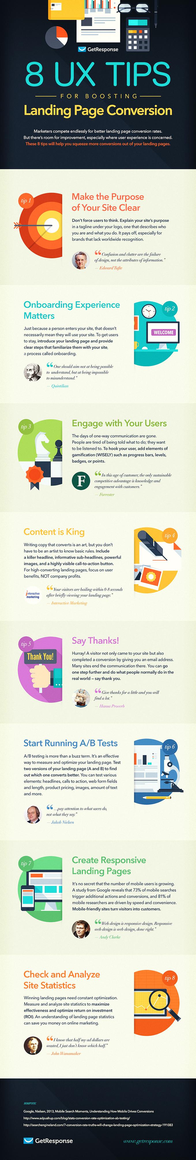 8 UX Tipps für erfolgreiche Landing-Pages Infografik
