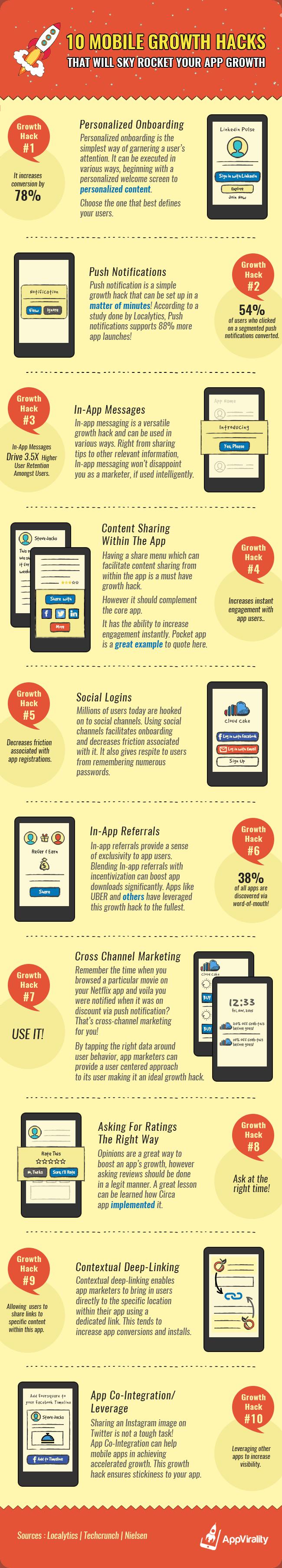 App Tipps für mobiles Wachstum Infografik