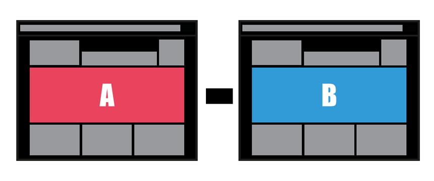 A/B-Testing Beispiel