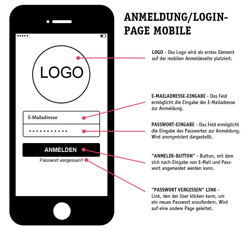 Wireframing Mobile Beispiel » Creatistas